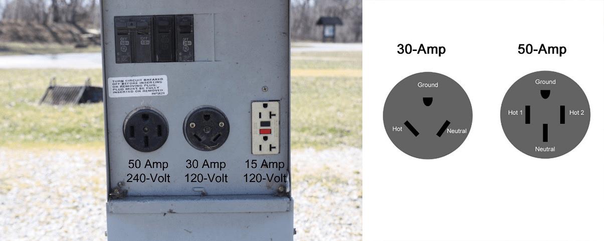 120-Volt Electrical Basics: Part 1