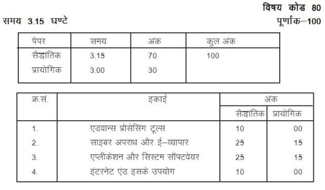 Rajasthan Board 10th Question Papers PDF