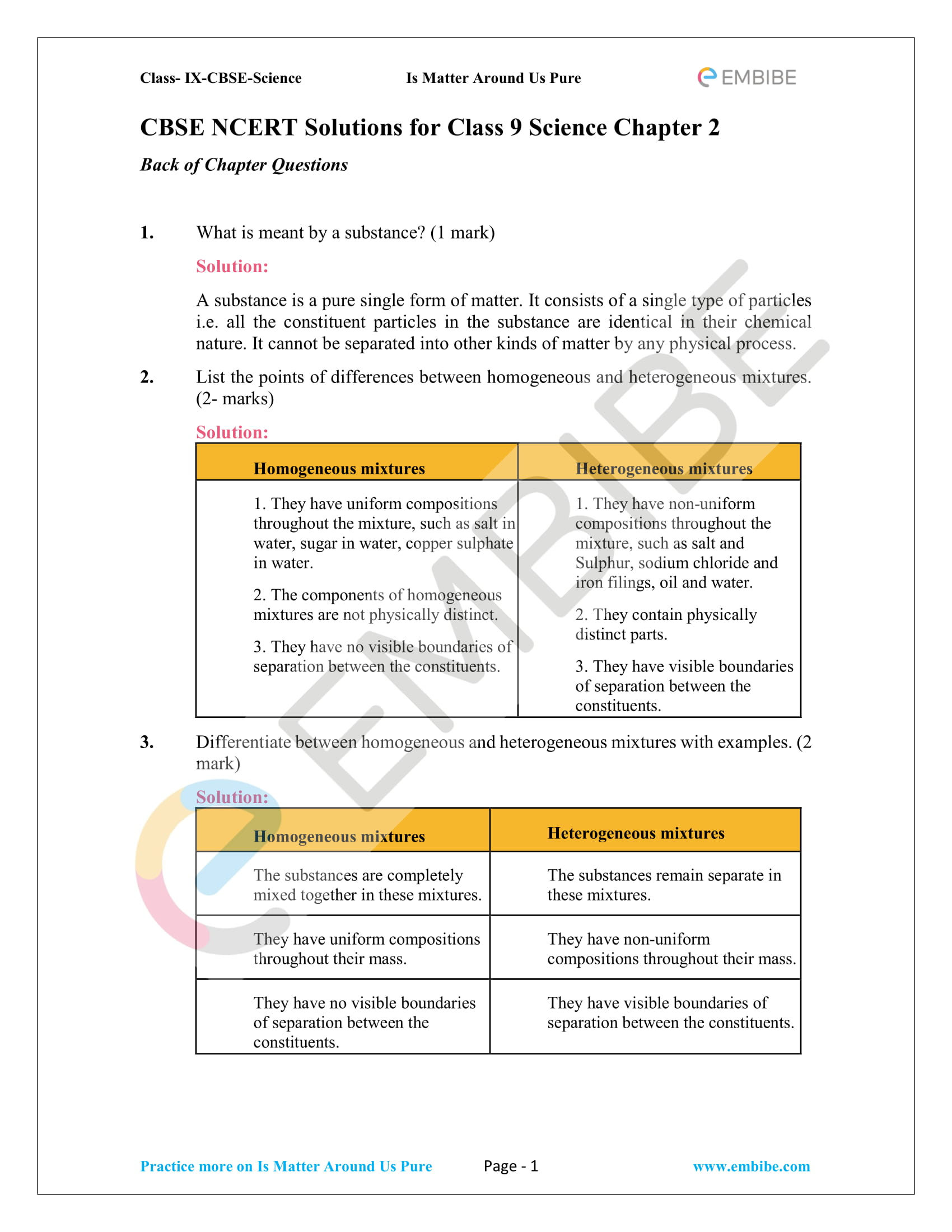 Cbse Ncert Solutions For Class 9 Science Chapter 2 Is