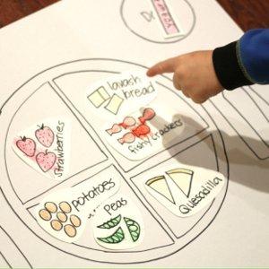 Choosing a Healthy Plate