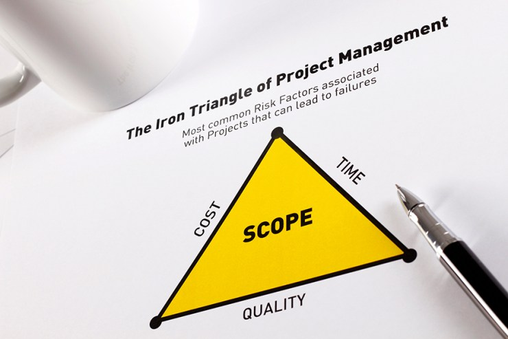 project-management-triangle.jpg