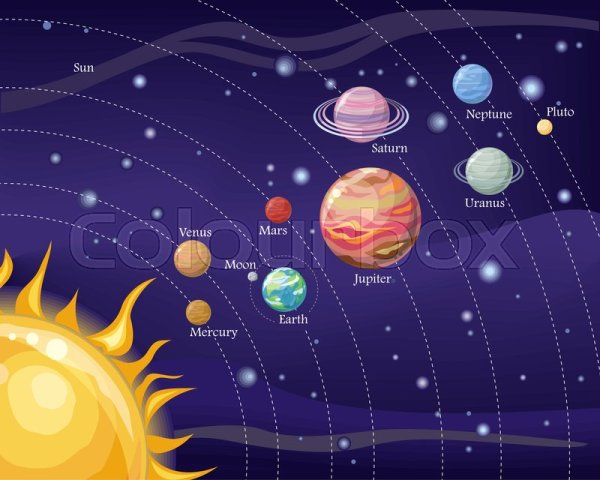 Solar system with stars, Sun, Pluto, ... | Stock vector ...