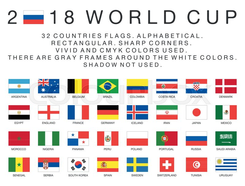 World Cup Qualified Teams For