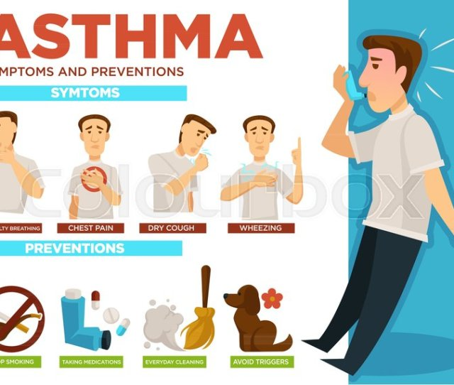 Asthma Symptoms And Prevention Of Disease Infographic Vector Signs Of Sickness Difficulty Breathing And Dry Cough Chest Pain And Wheezing