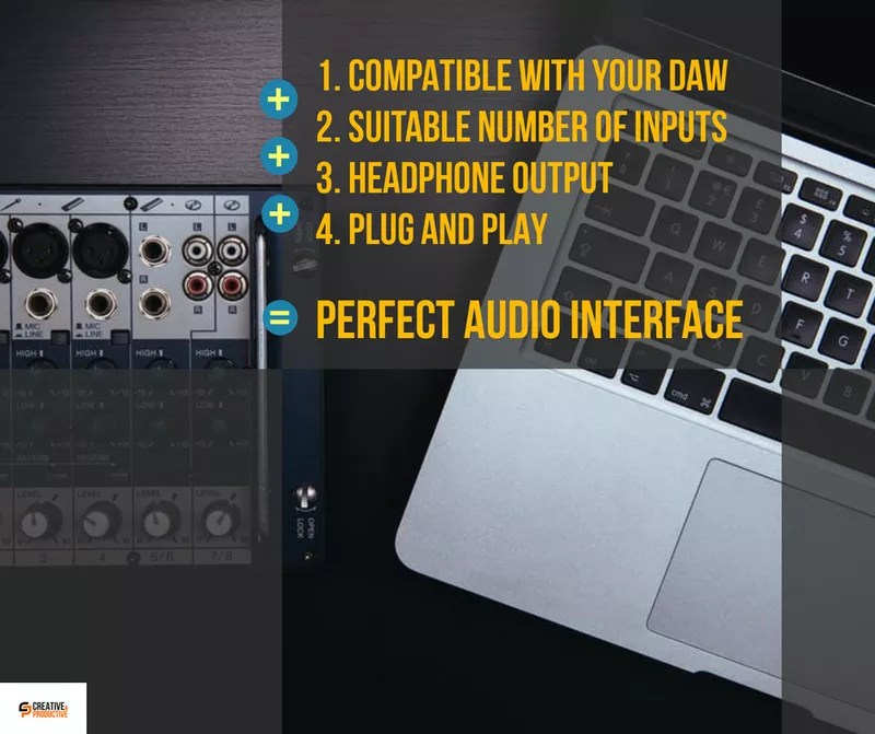 Audio interface budget