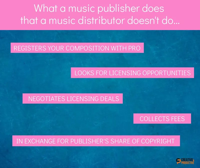 Music publisher - best music distribution service