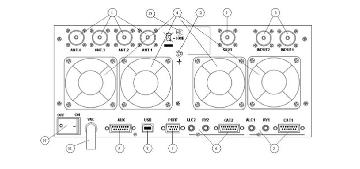 1502429258 - HF Amplifier RFI Kits
