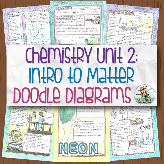 Chemistry Unit 2 Doodle Diagrams: Intro to Matter