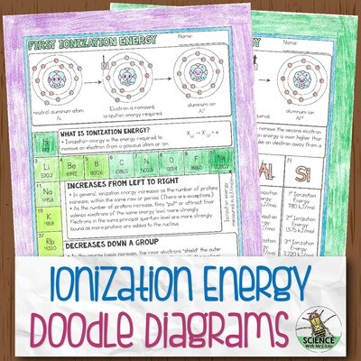 Ionization Energy Chemistry Doodle Diagram Notes