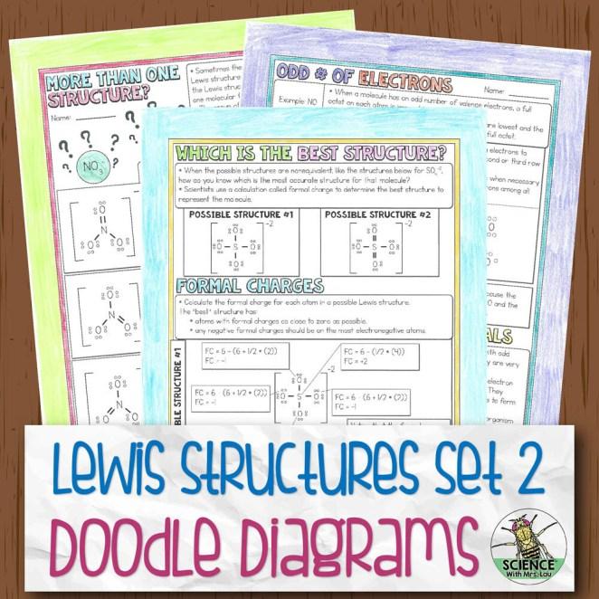 Lewis Structures Set 2 Chemistry Doodle Diagram Notes
