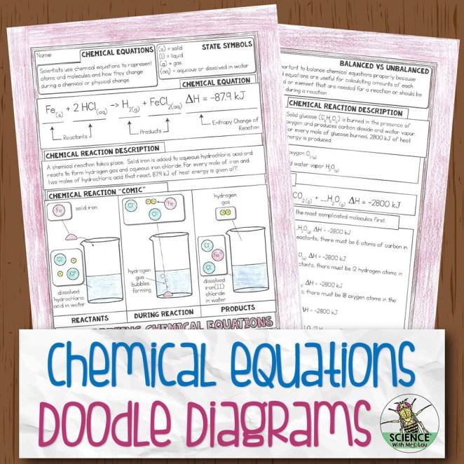 Chemical Equation Basics Doodle Diagram Notes