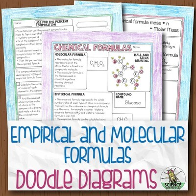 Empirical and Molecular Formulas Doodle Diagram Notes