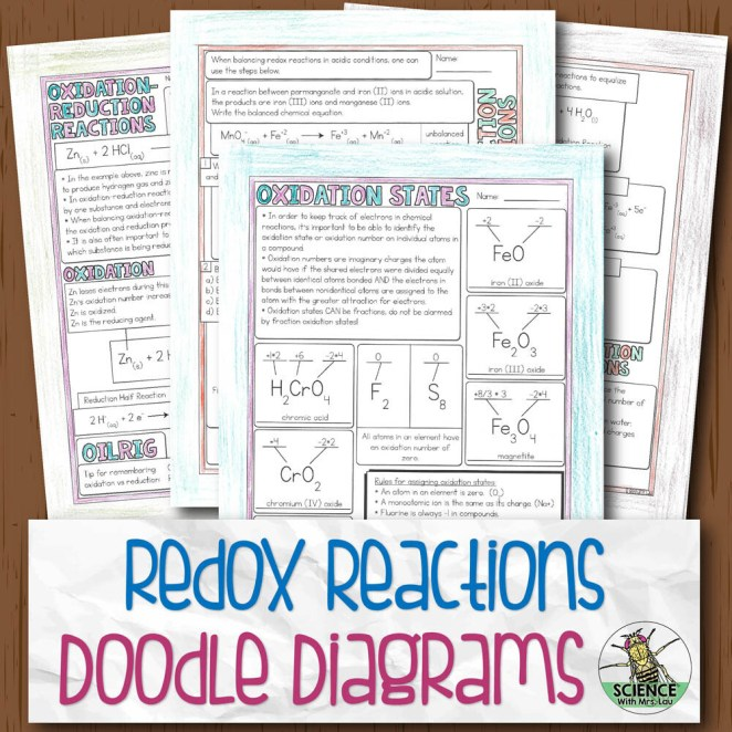 Redox Reactions Doodle Diagram Notes