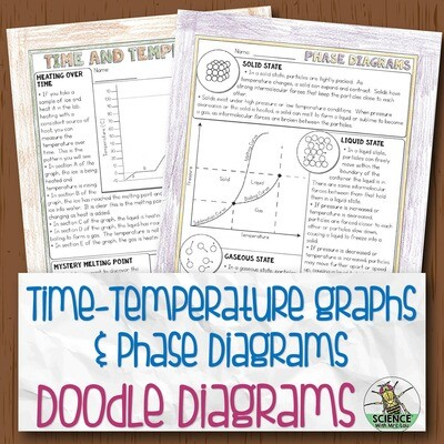 Time Temp Graphs and Phase Diagrams Doodle Diagram Notes