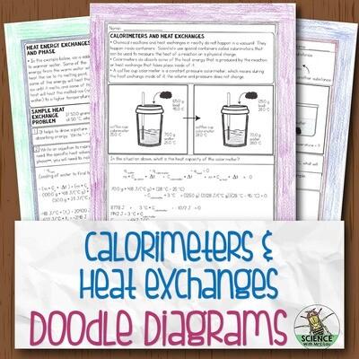 Heat Transfer and Calorimeters Doodle Diagram Notes