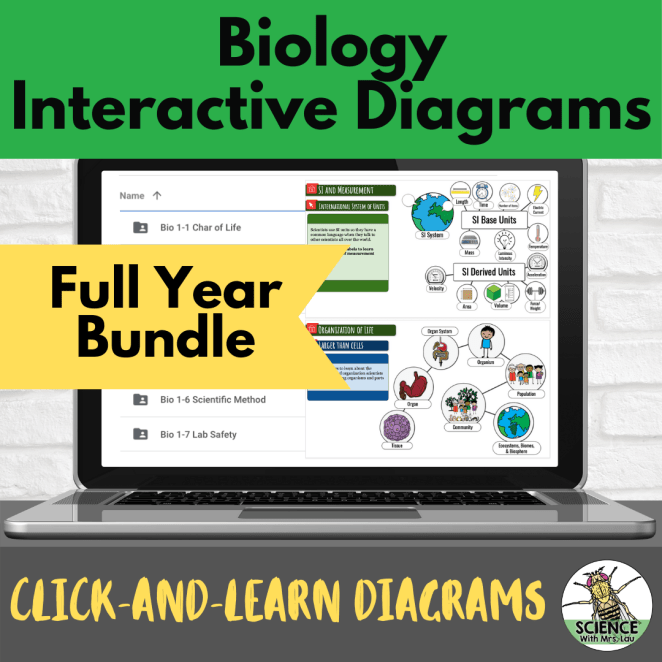 Biology Interactive Diagrams for Google Slides All Year Bundle