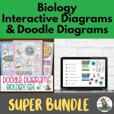 Biology Interactive Diagrams AND Biology Doodle Diagram Notes Super Bundle