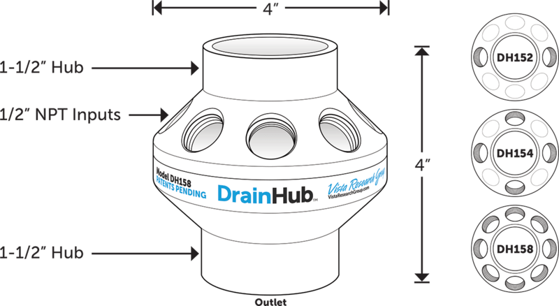 Vista DrainHub multi-port drain adapter