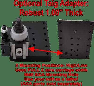 Taig Headstock Adapter for GlockCNC Heavy Duty Headstocks