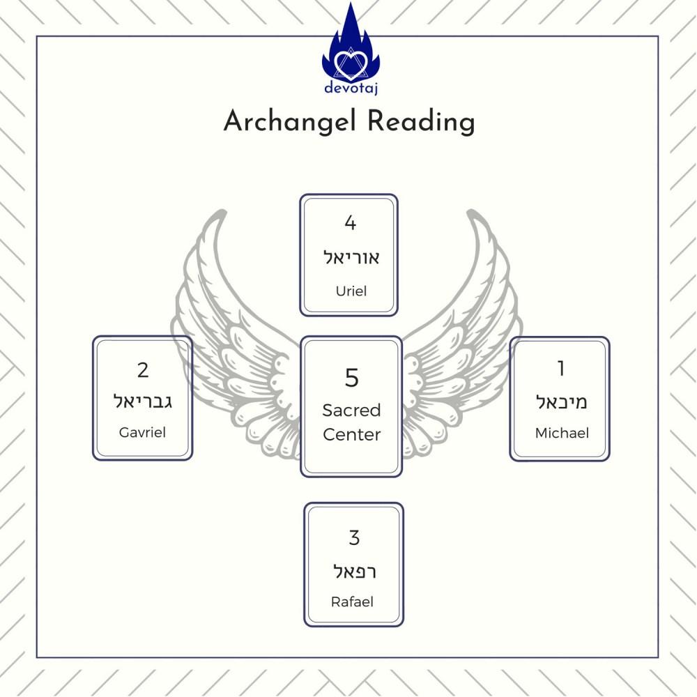 Reading: Archangels