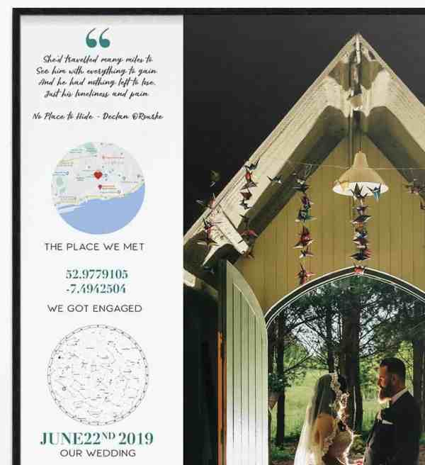 Wedding Time Capsule Print