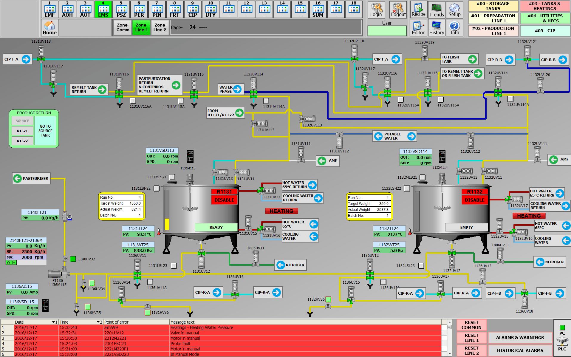 Progetto automazione digitalizzazione linea produzione margarina industry food HMI