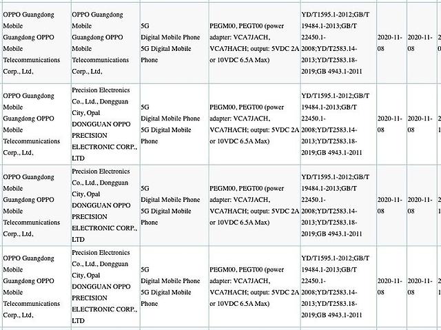 OPPO Reno5系列通過中國認證?傳有3種處理器規格