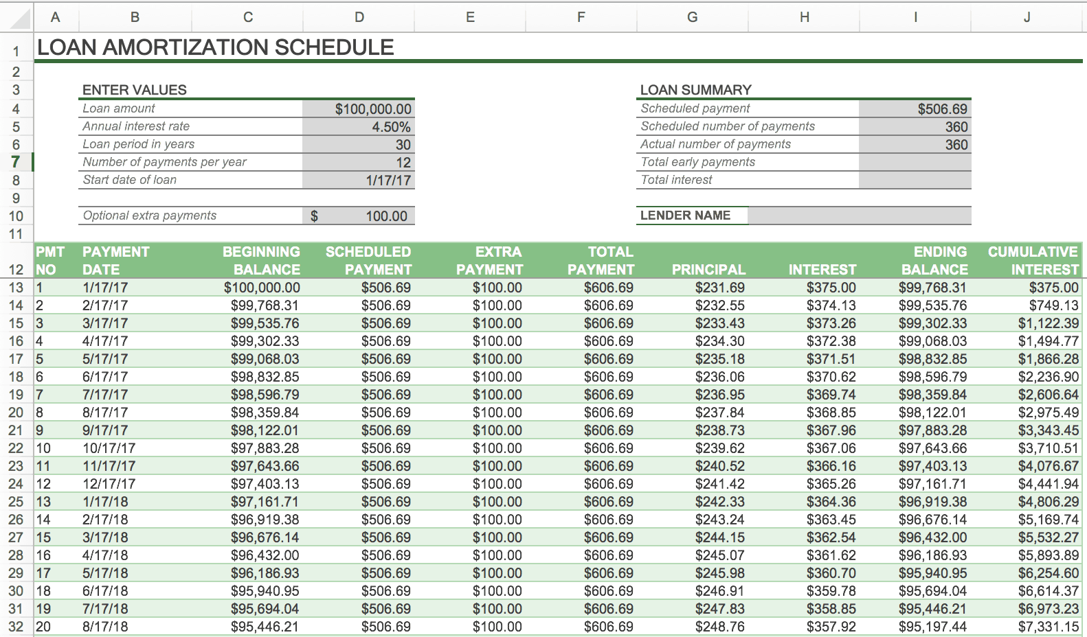 Simple Interest Amortization Table Excel