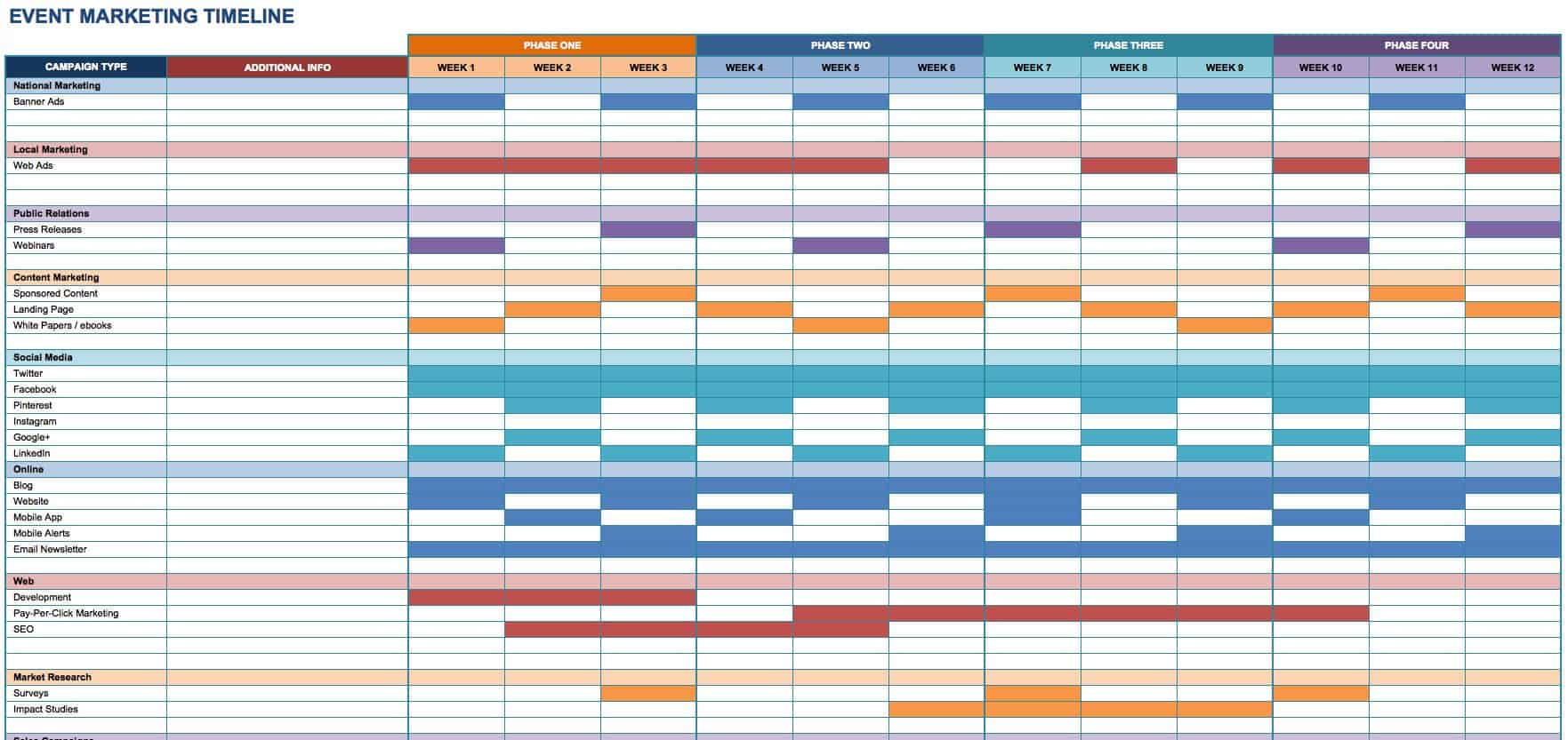 Free Marketing Timeline Tips And Templates