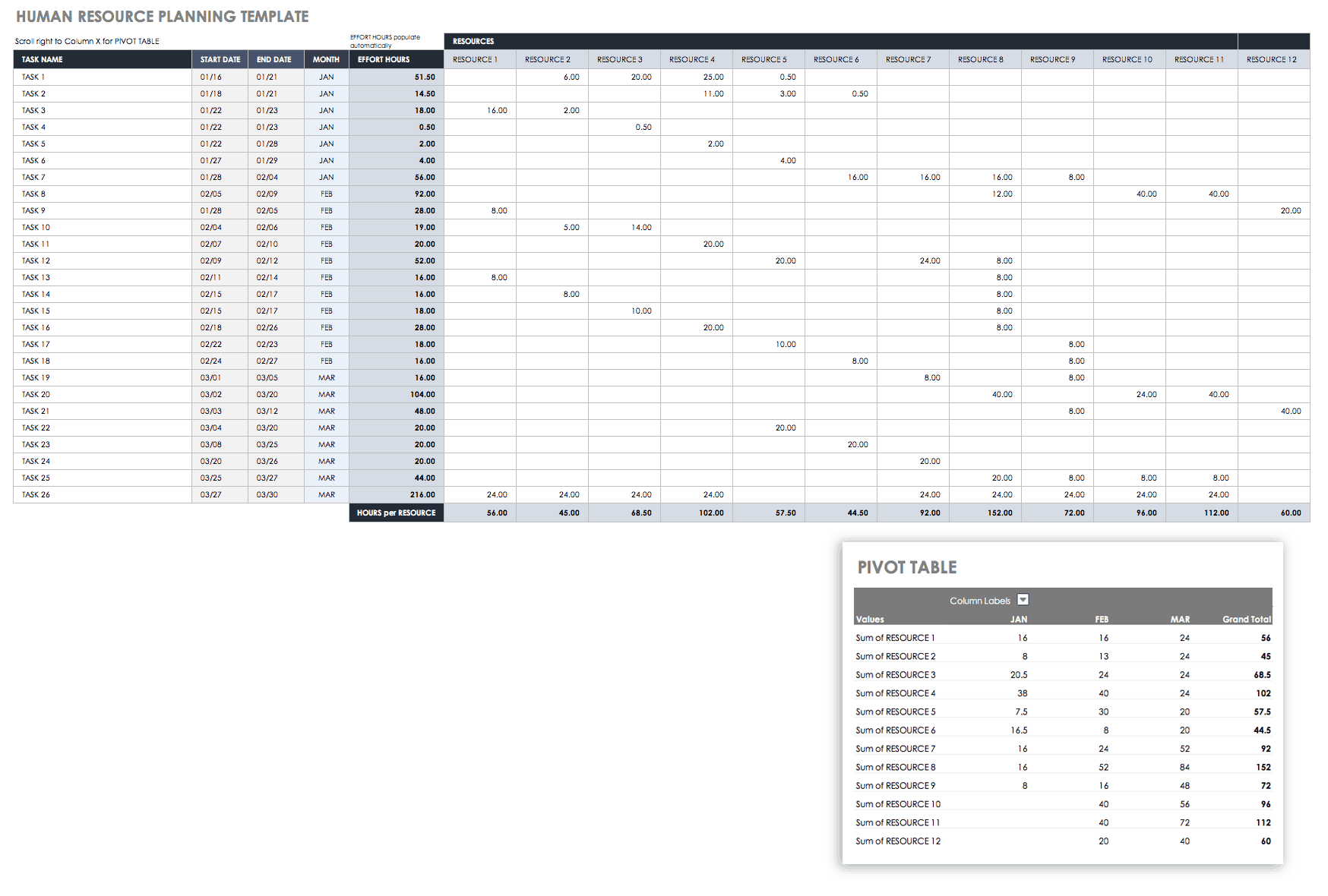 Free Resource Planning Templates