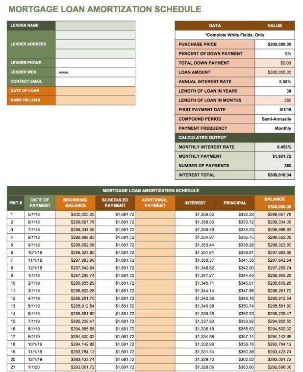 Amortization Table Calculator Car Loan