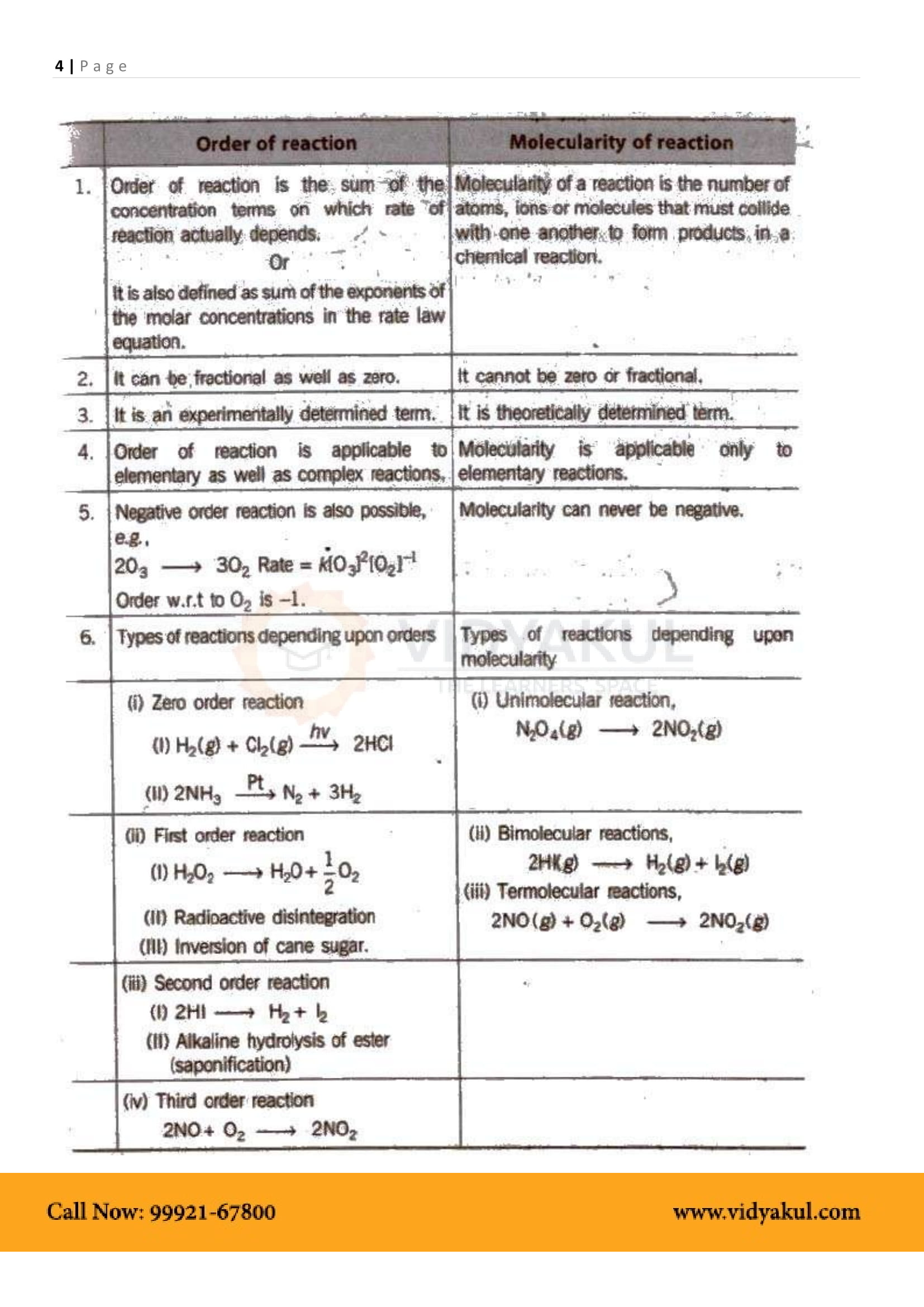 Chemical Kinetics Class 12 Notes