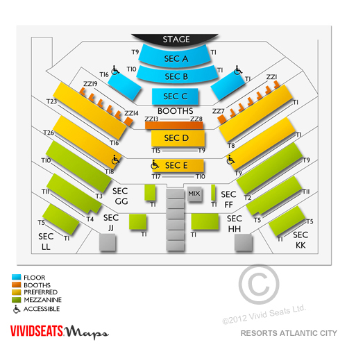Chart Atlantic Seating City Resorts