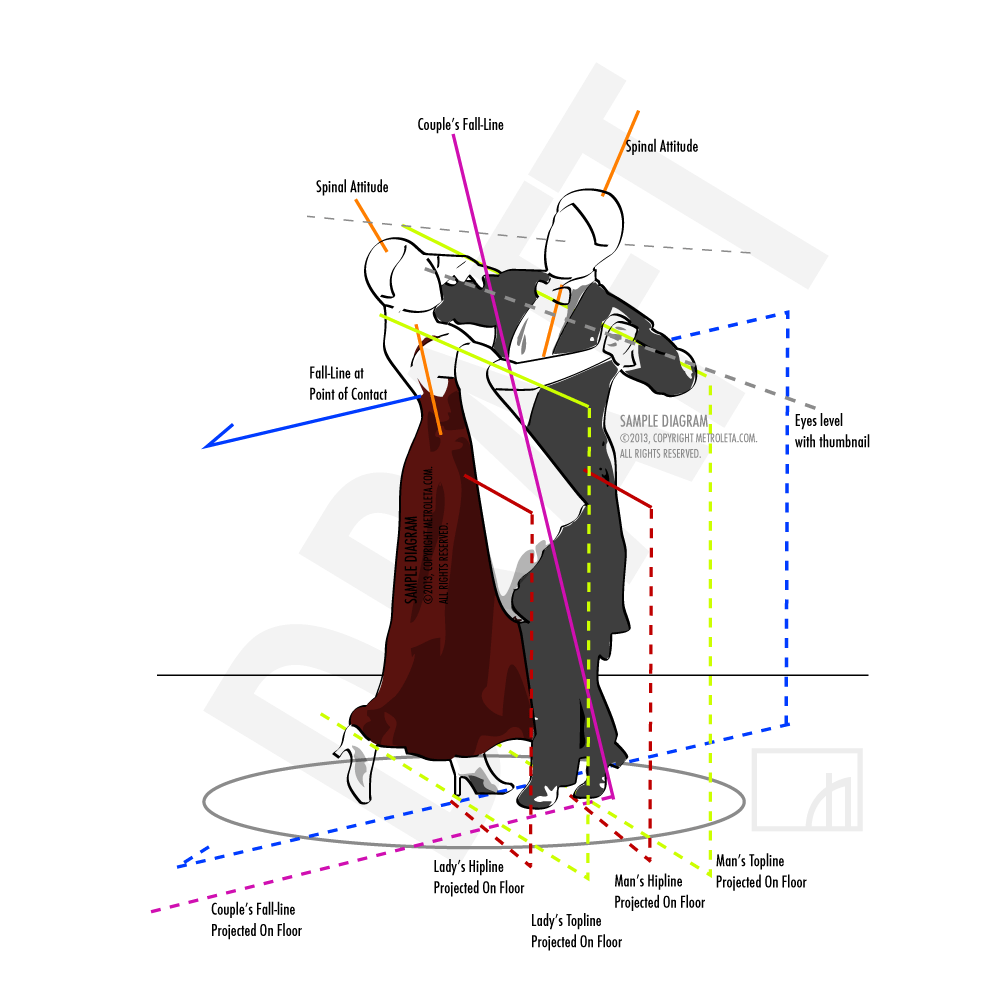 Two Step Dance Steps Diagram Diagrams