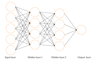 Deep learning deep neural network R tensorflow