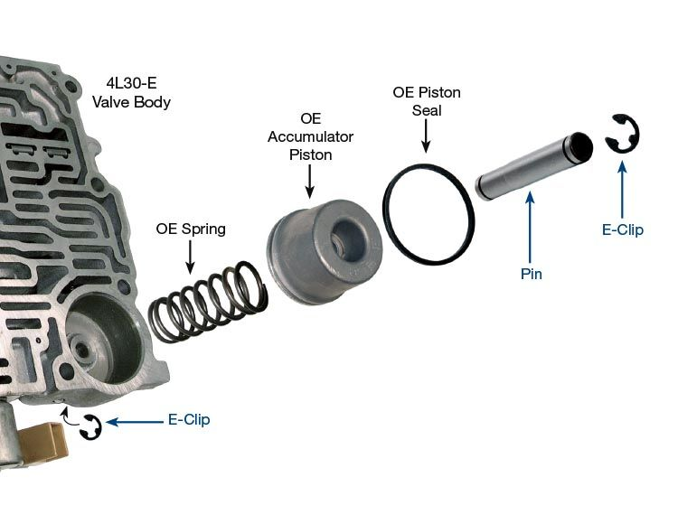 Sonnax Oversized Accumulator Pin Kit  5425005K