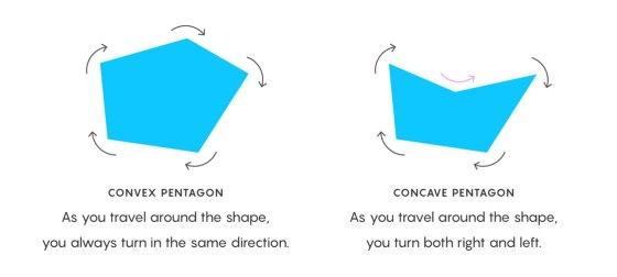 Convex and concace pentagon