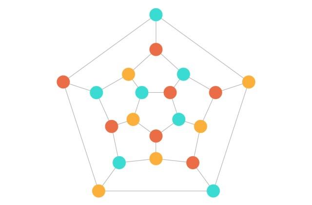 FIGURE: 3 color graph