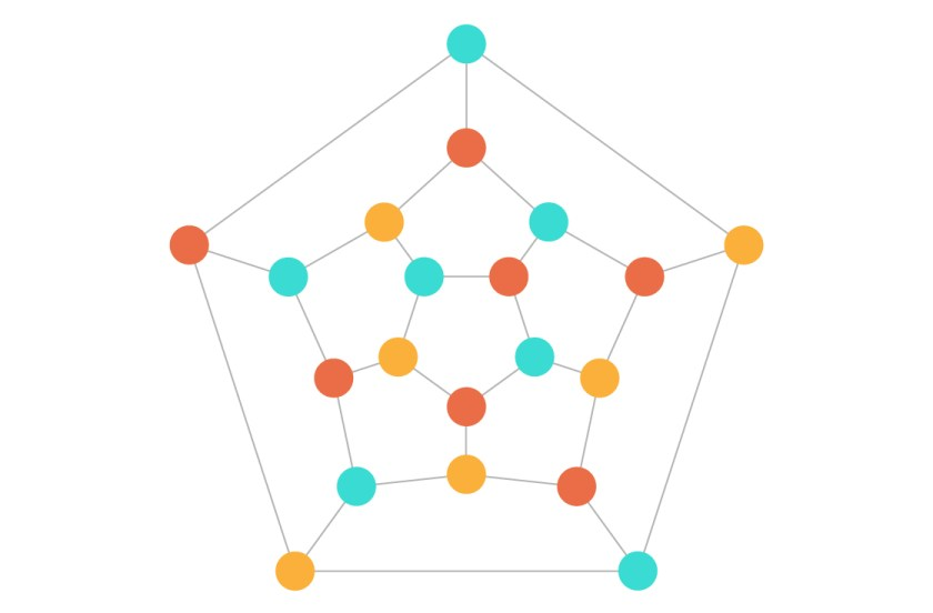 FIGURE: 3 color graph