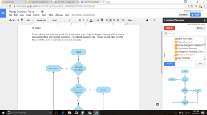 How to Make a Tree Diagram in Google Docs | Lucidchart Blog