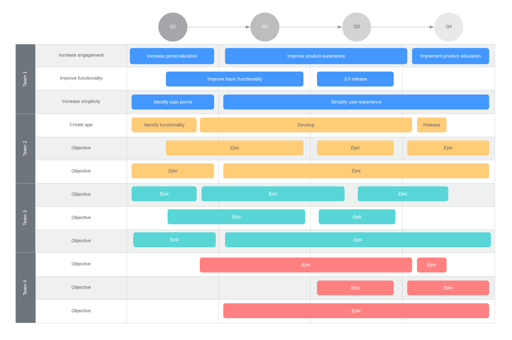 The Product Manager Career Path