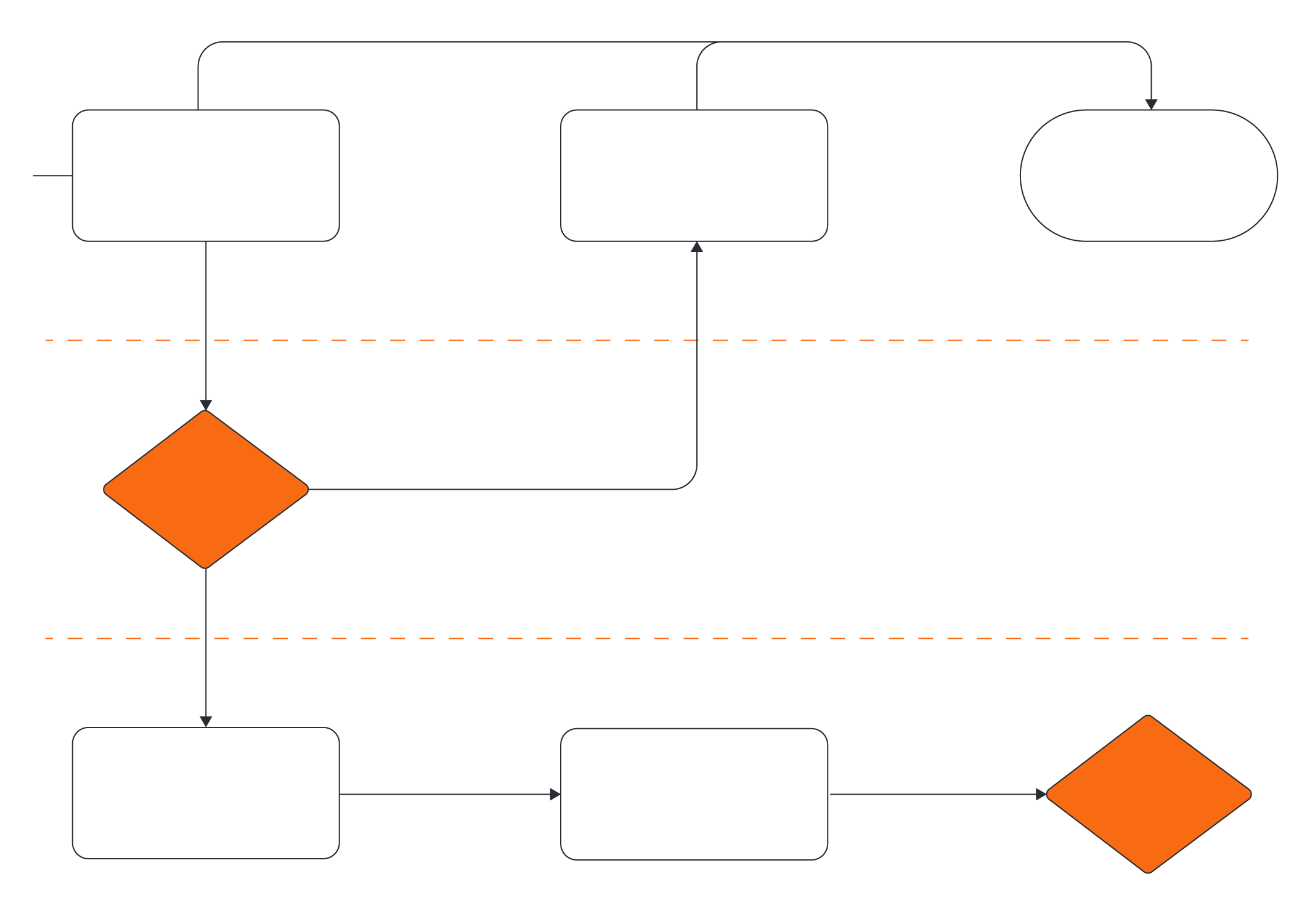 Visio Viewer And Editor