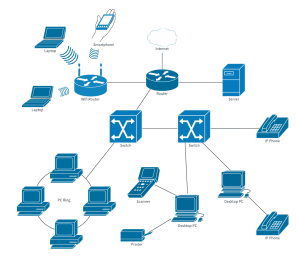 Network Diagram Templates and Examples | Lucidchart Blog
