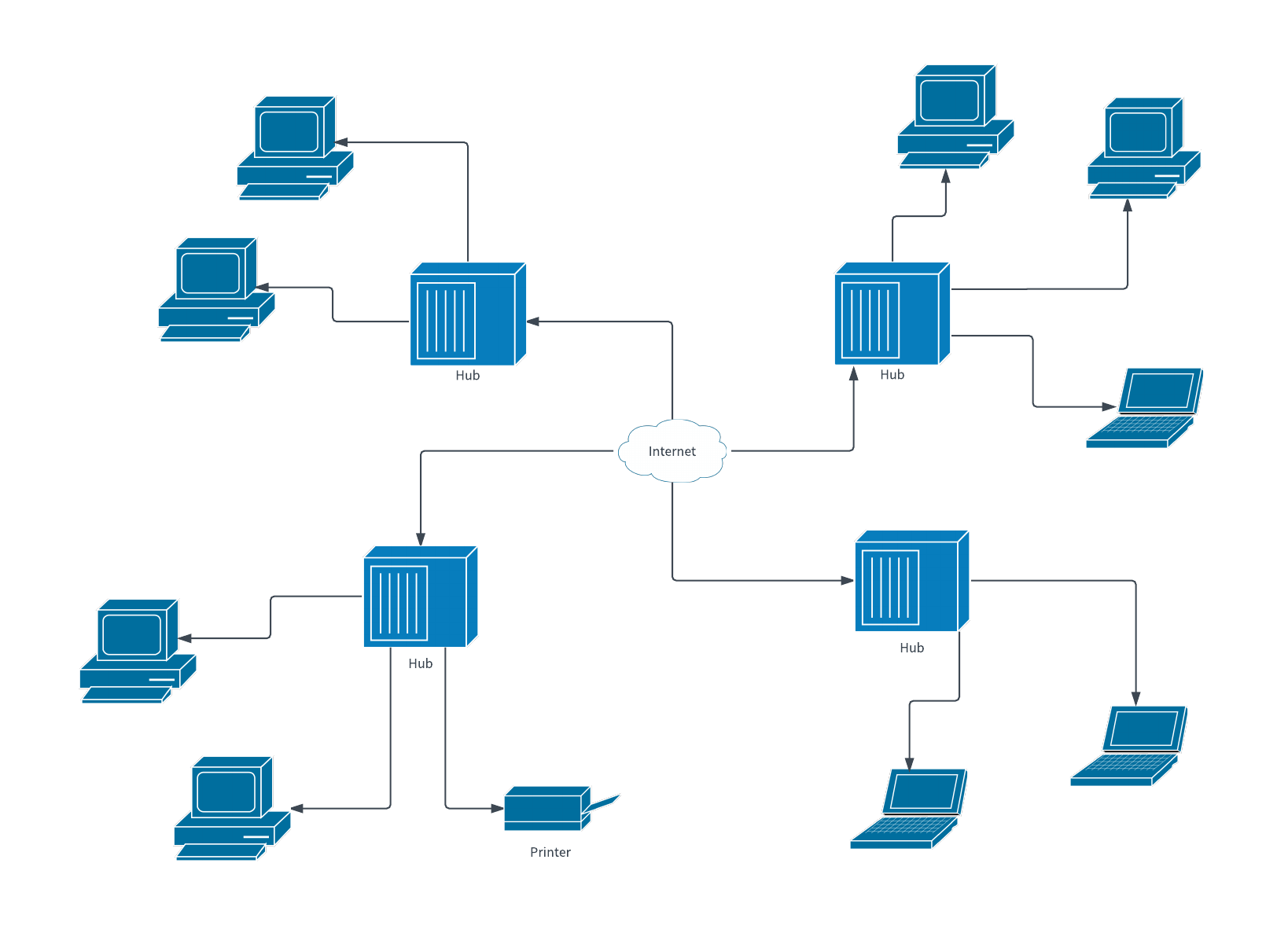 Computer Network Administrator Sample Network Diagram For