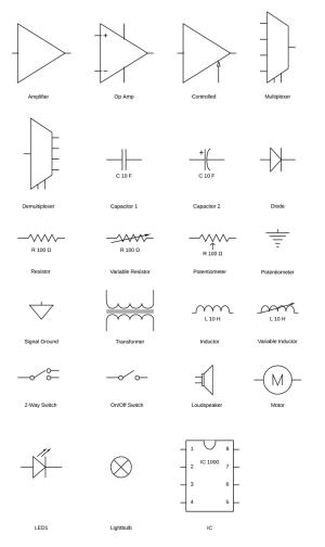 Circuit Diagram Symbols | Lucidchart