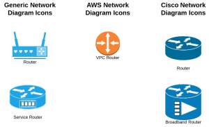 Network Diagram Symbols and Icons | Lucidchart