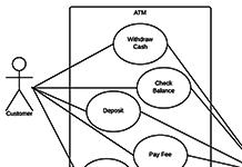 Use Case Diagram for Inventory Management System (UML) | Lucidchart
