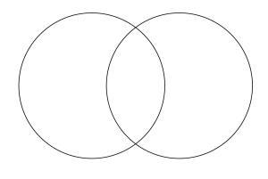Online Venn Diagram Maker | Lucidchart