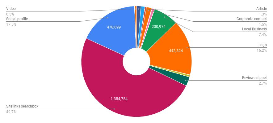 json-ld-chart.png