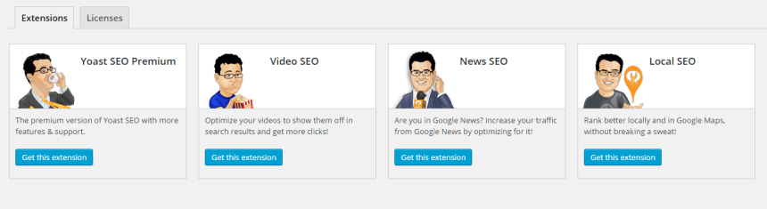 A screenshot of the various premium Yoast SEO extensions.